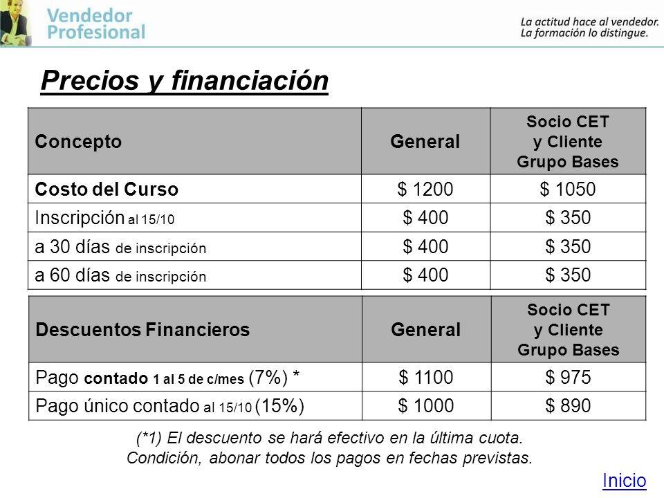 Precios y financiación