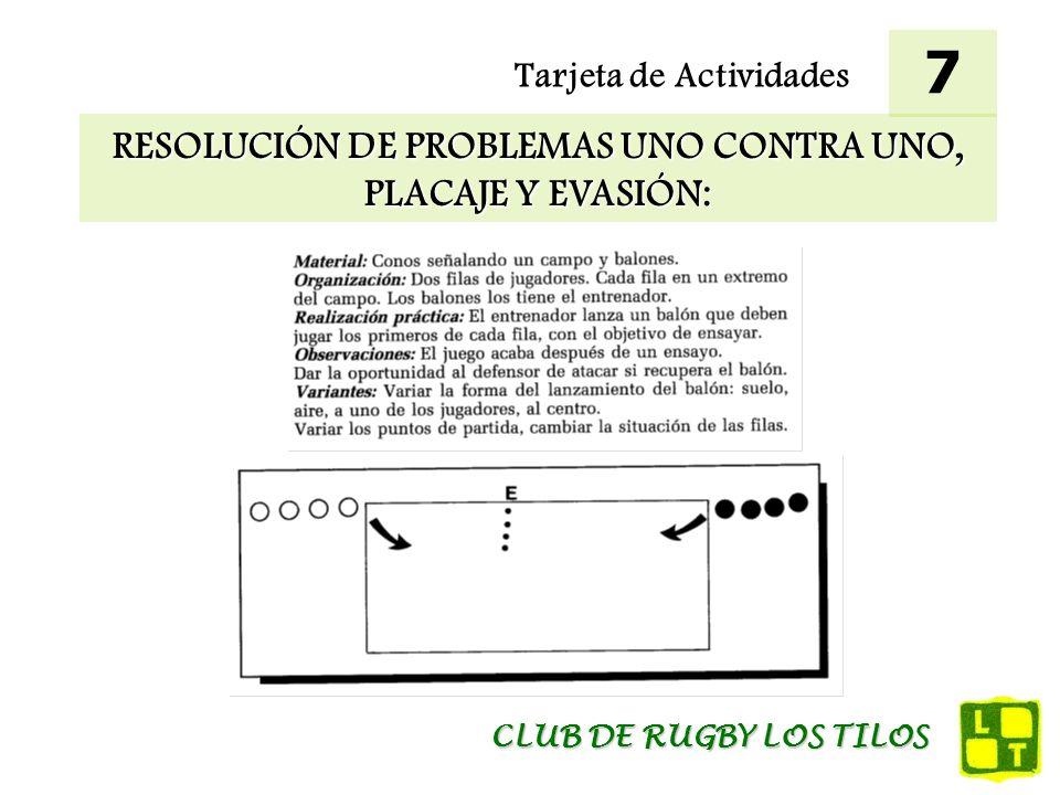 RESOLUCIÓN DE PROBLEMAS UNO CONTRA UNO, PLACAJE Y EVASIÓN:
