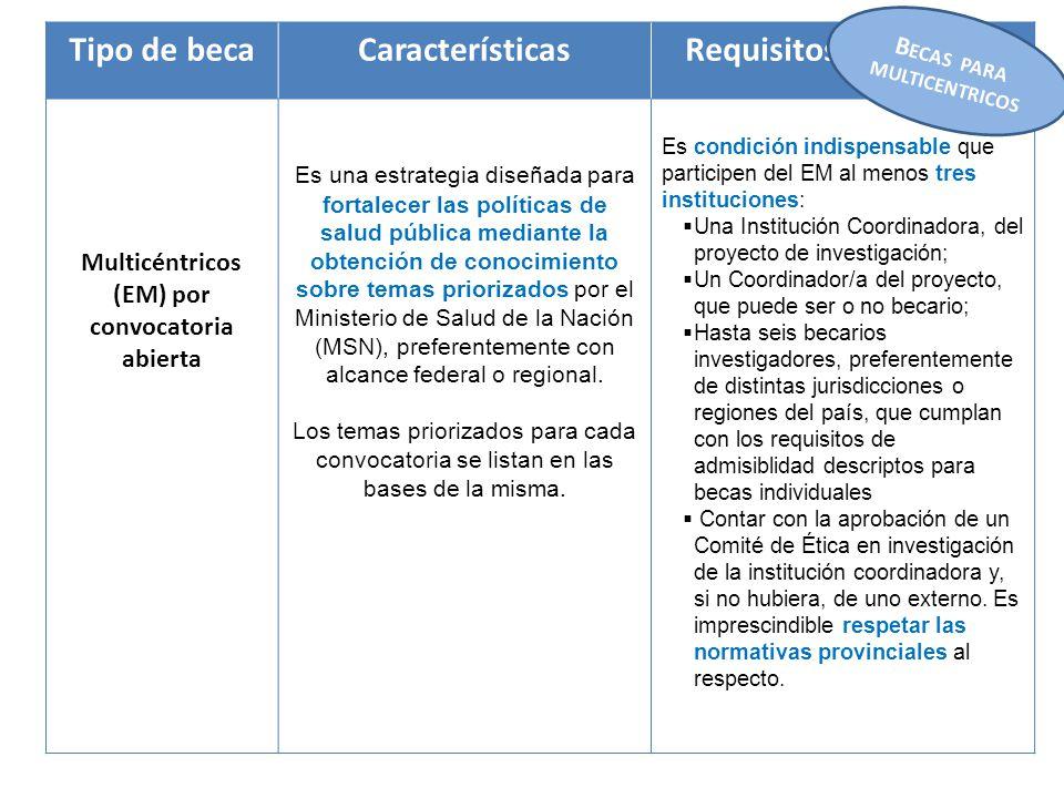 BECAS PARA MULTICENTRICOS (EM) por convocatoria abierta