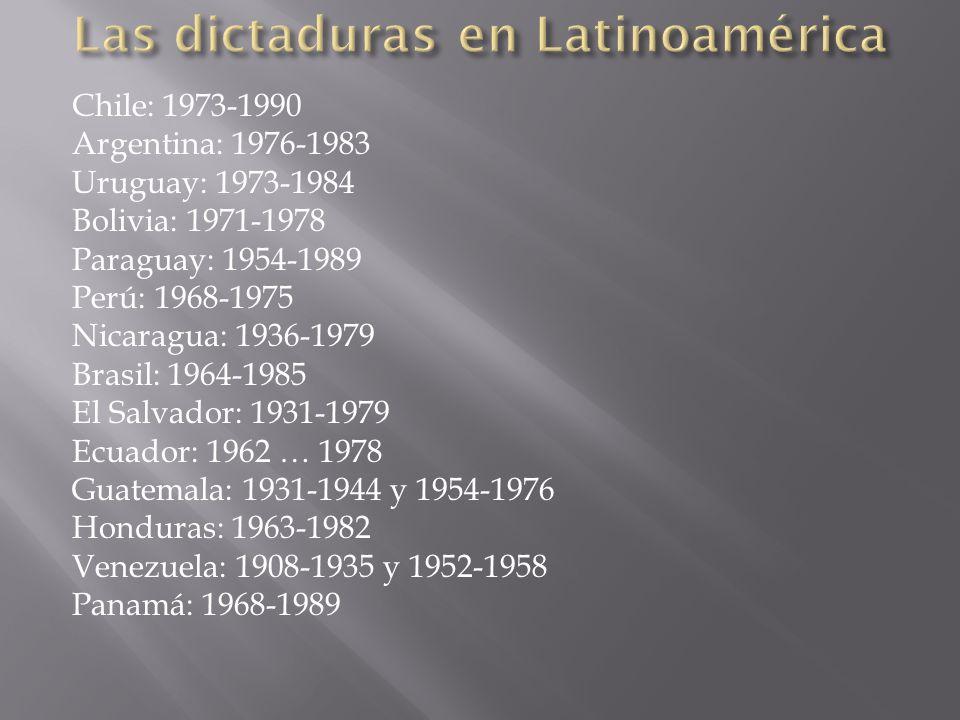 Las dictaduras en Latinoamérica