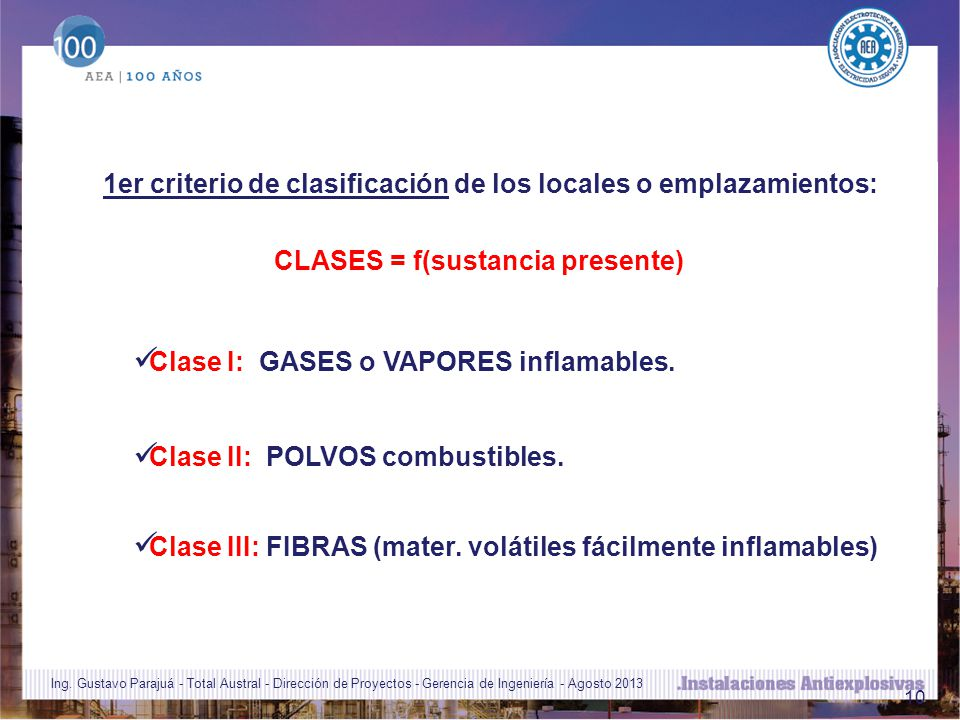 Clase I: GASES o VAPORES inflamables.