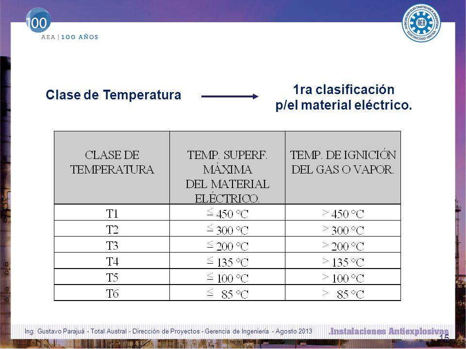 1ra clasificación p/el material eléctrico.