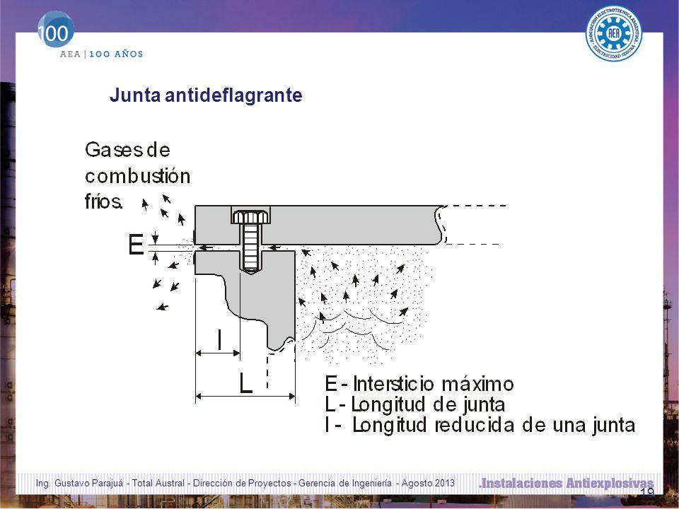 Junta antideflagrante