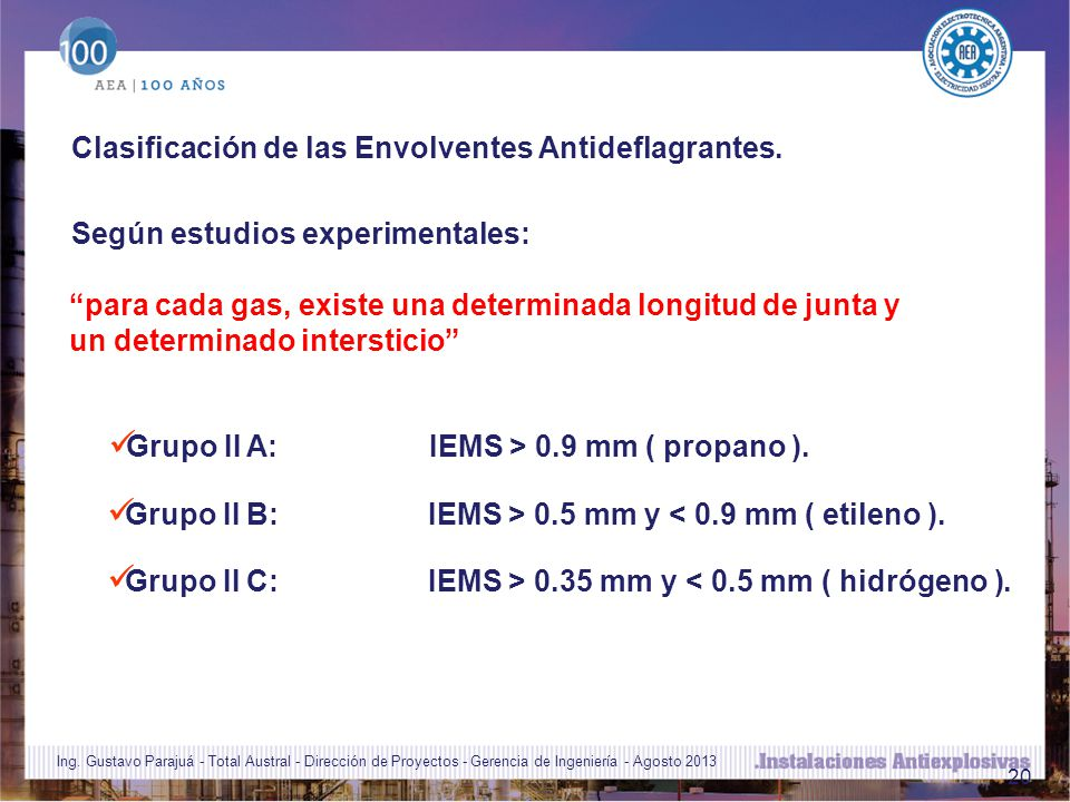 Clasificación de las Envolventes Antideflagrantes.