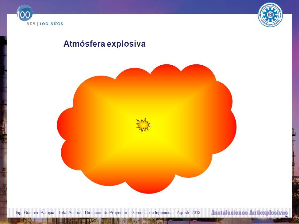 Atmósfera explosiva Ing.