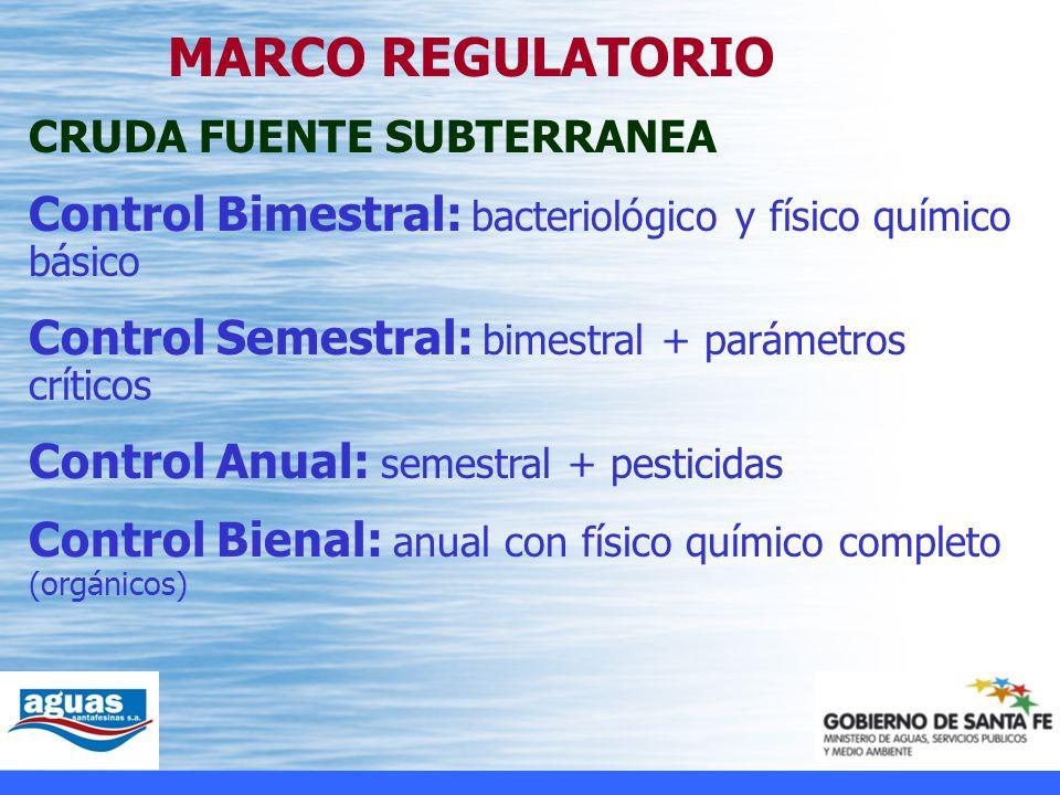 Control Bimestral: bacteriológico y físico químico básico