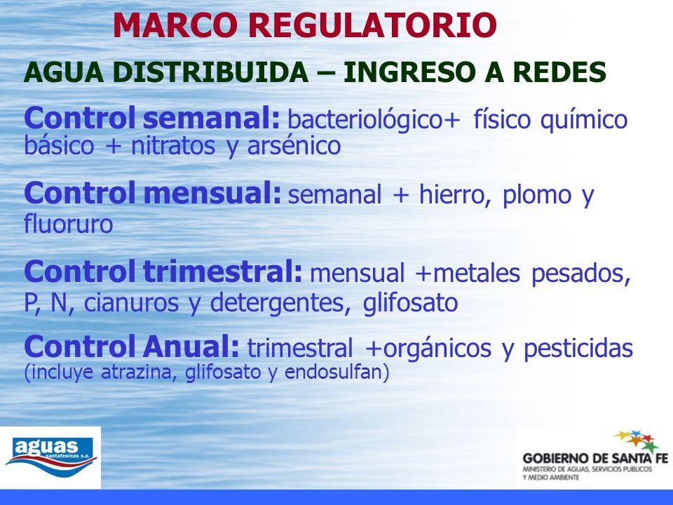 Control mensual: semanal + hierro, plomo y fluoruro