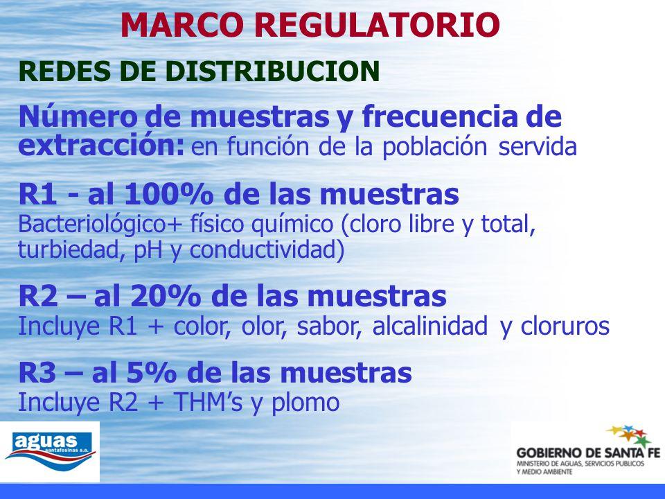 MARCO REGULATORIO REDES DE DISTRIBUCION. Número de muestras y frecuencia de extracción: en función de la población servida.