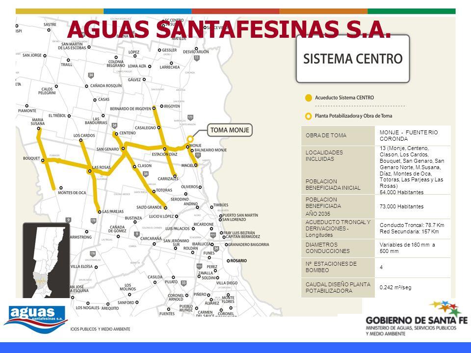 AGUAS SANTAFESINAS S.A. OBRA DE TOMA MONJE - FUENTE RIO CORONDA