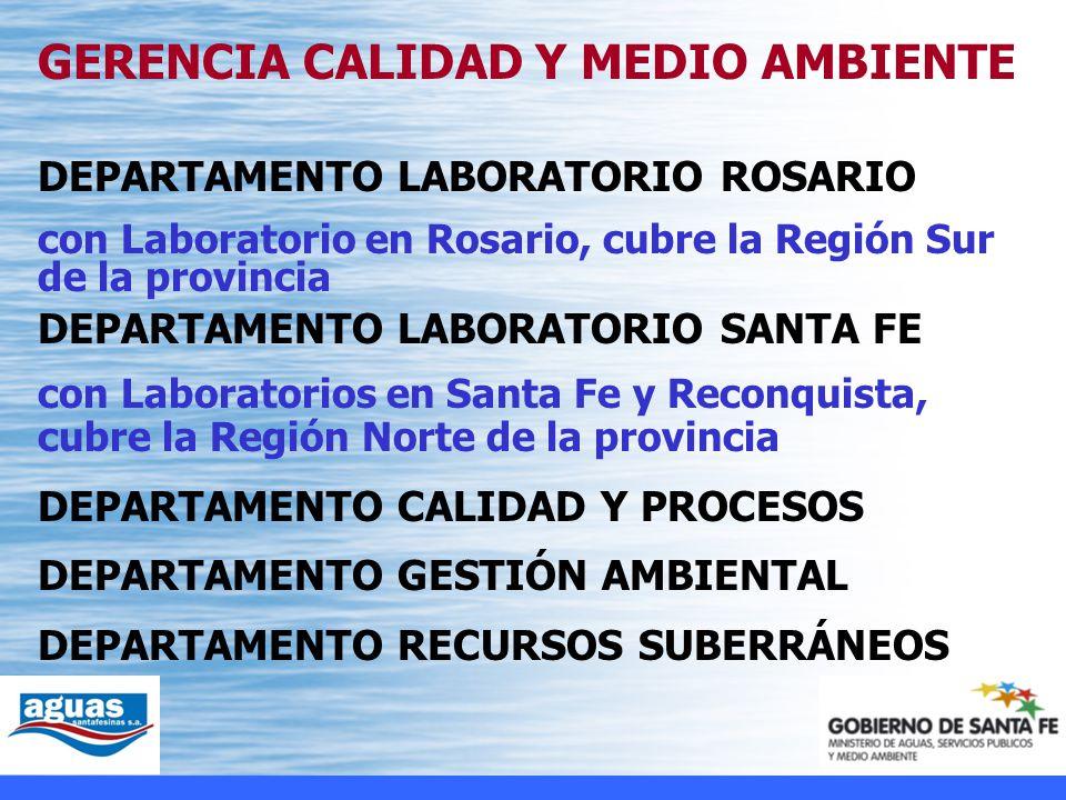 GERENCIA CALIDAD Y MEDIO AMBIENTE