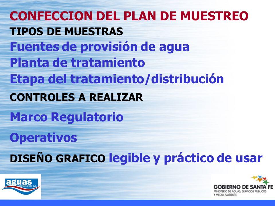 CONFECCION DEL PLAN DE MUESTREO Fuentes de provisión de agua
