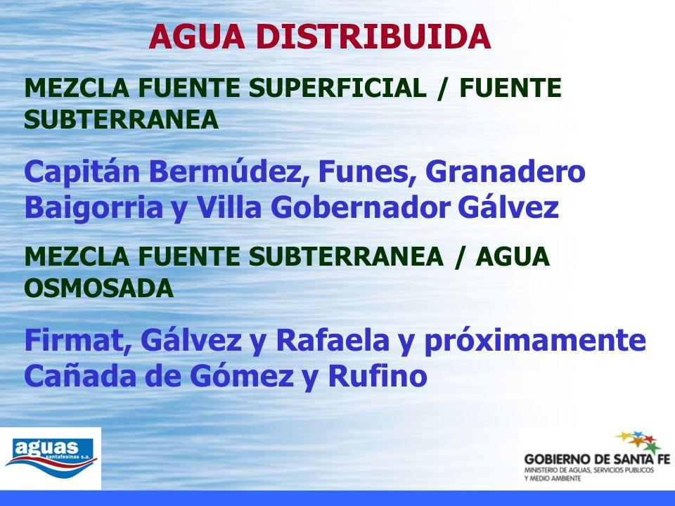 Capitán Bermúdez, Funes, Granadero Baigorria y Villa Gobernador Gálvez