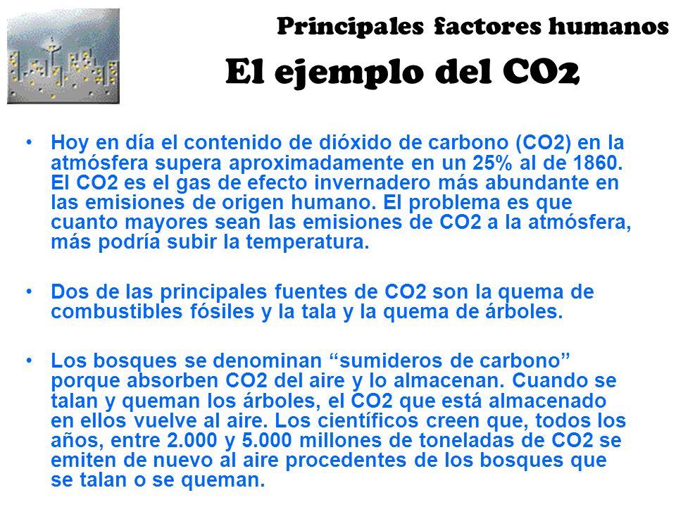 El ejemplo del CO2 Principales factores humanos