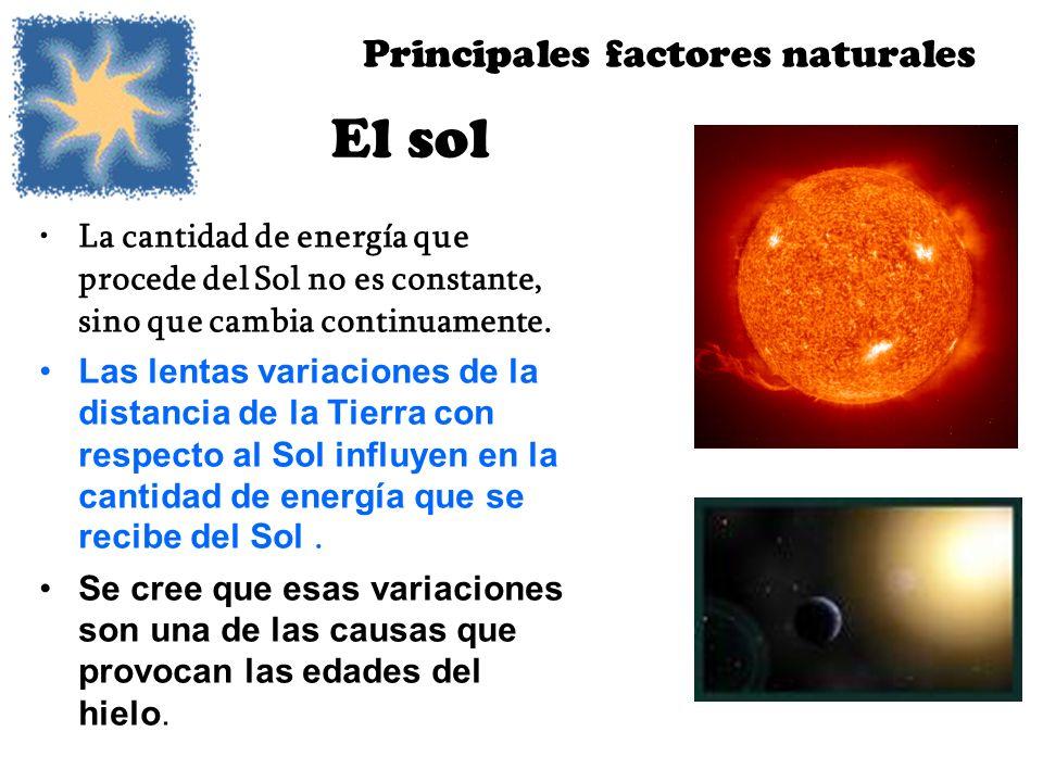 Principales factores naturales