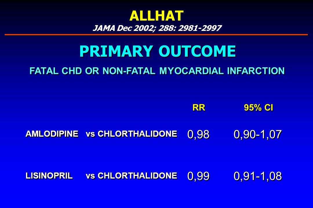 FATAL CHD OR NON-FATAL MYOCARDIAL INFARCTION