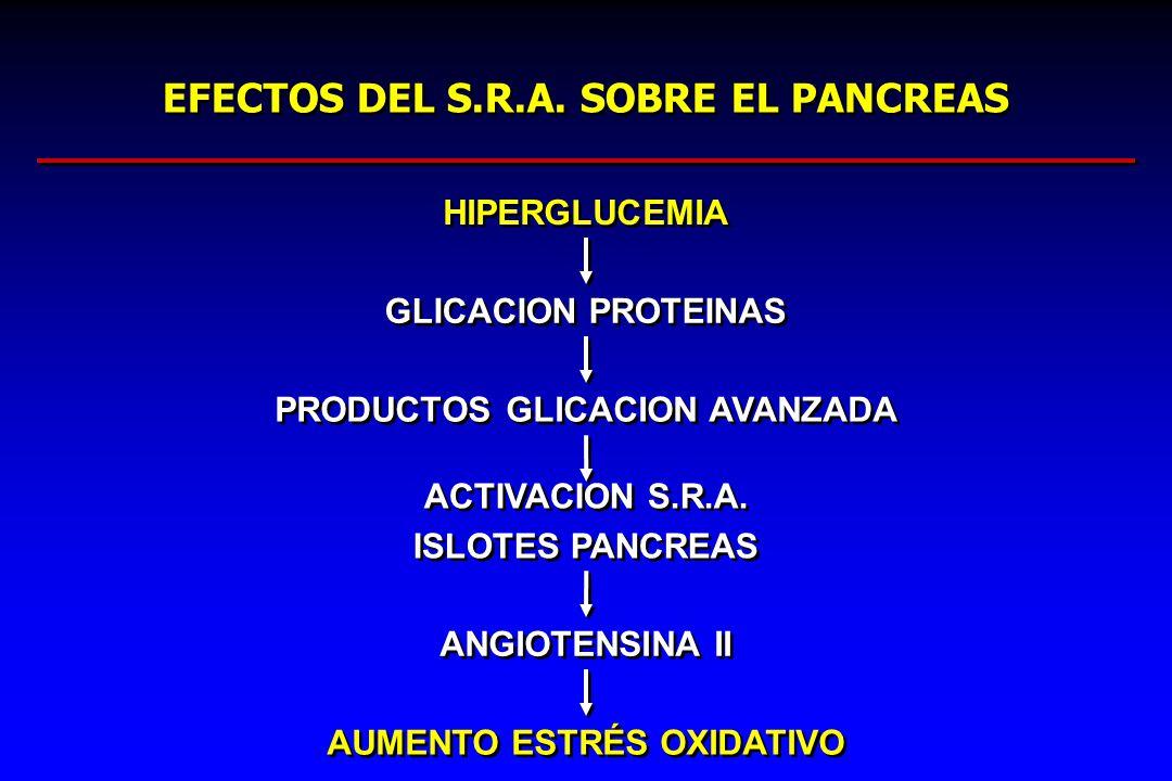 EFECTOS DEL S.R.A. SOBRE EL PANCREAS