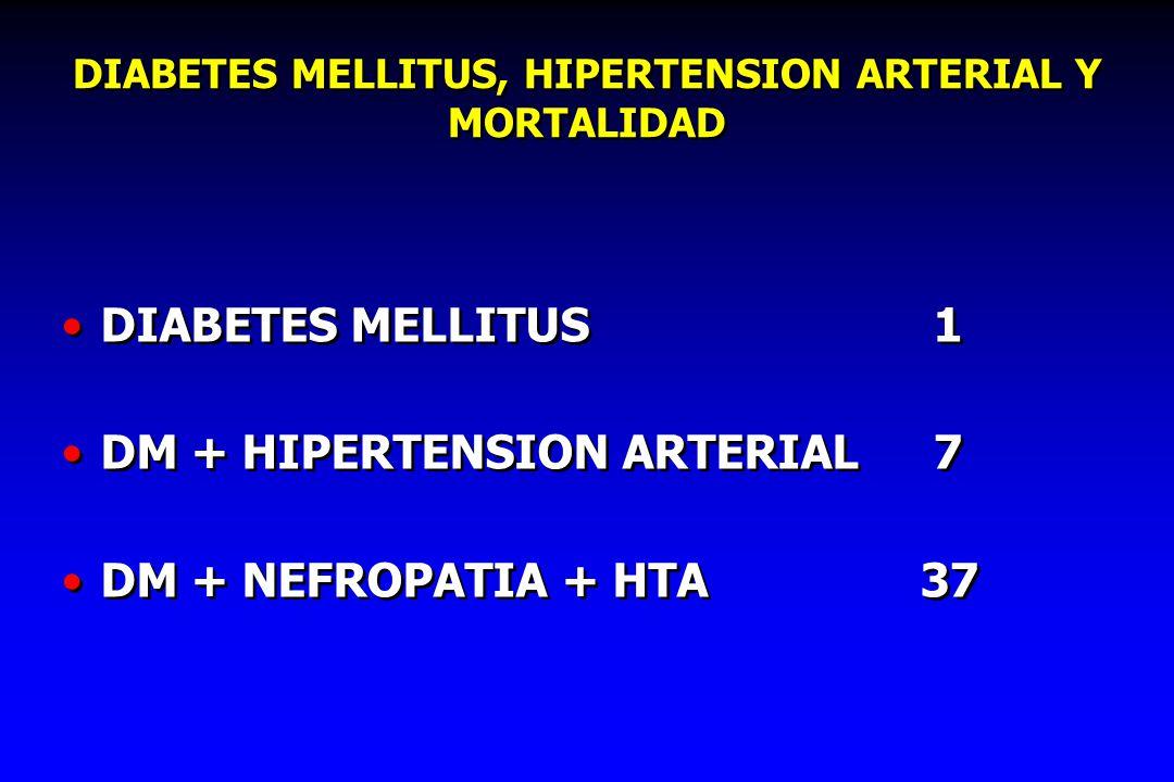 DIABETES MELLITUS, HIPERTENSION ARTERIAL Y MORTALIDAD