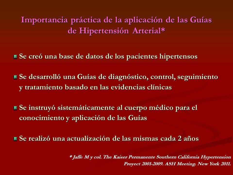 Importancia práctica de la aplicación de las Guías de Hipertensión Arterial*