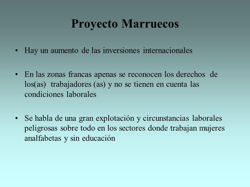 Proyecto Marruecos Hay un aumento de las inversiones internacionales
