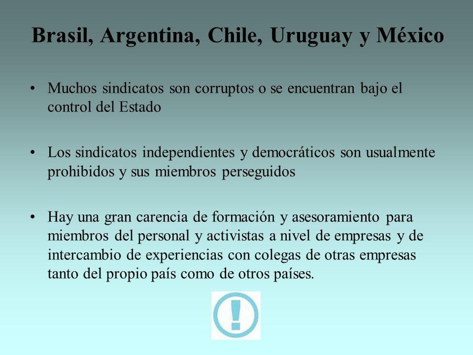 Brasil, Argentina, Chile, Uruguay y México