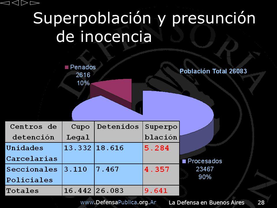 Superpoblación y presunción de inocencia