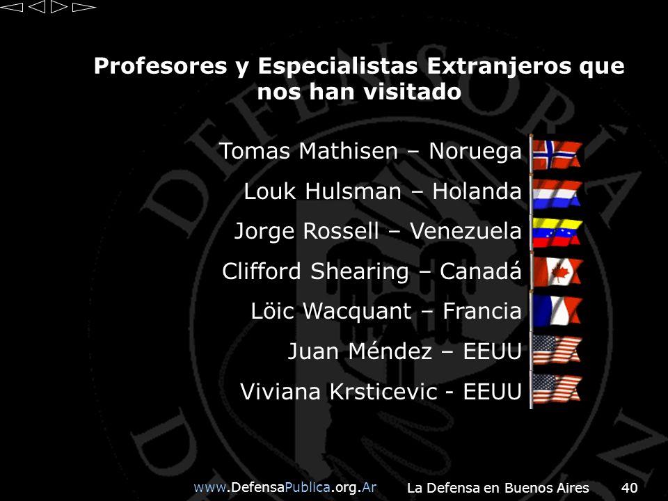 Profesores y Especialistas Extranjeros que nos han visitado