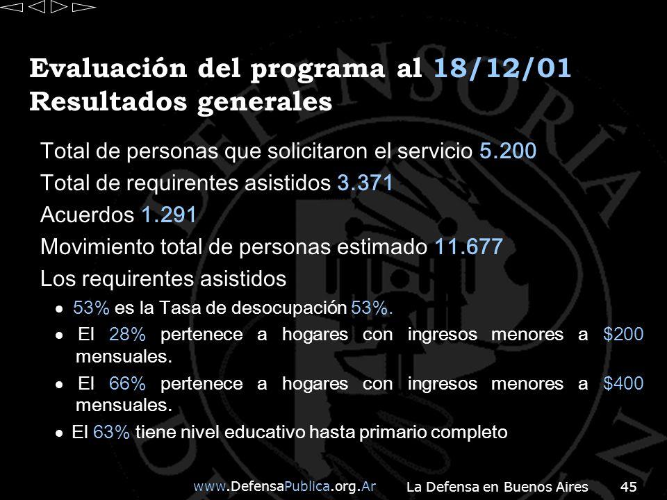 Evaluación del programa al 18/12/01 Resultados generales