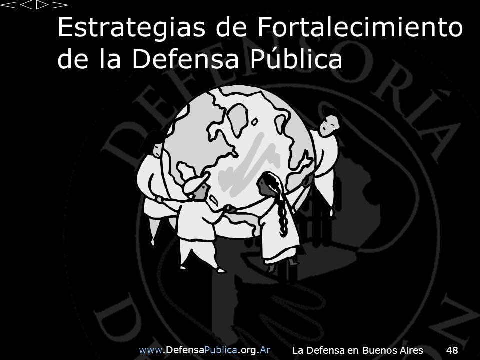 Estrategias de Fortalecimiento de la Defensa Pública