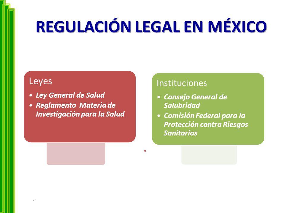 REGULACIÓN LEGAL EN MÉXICO