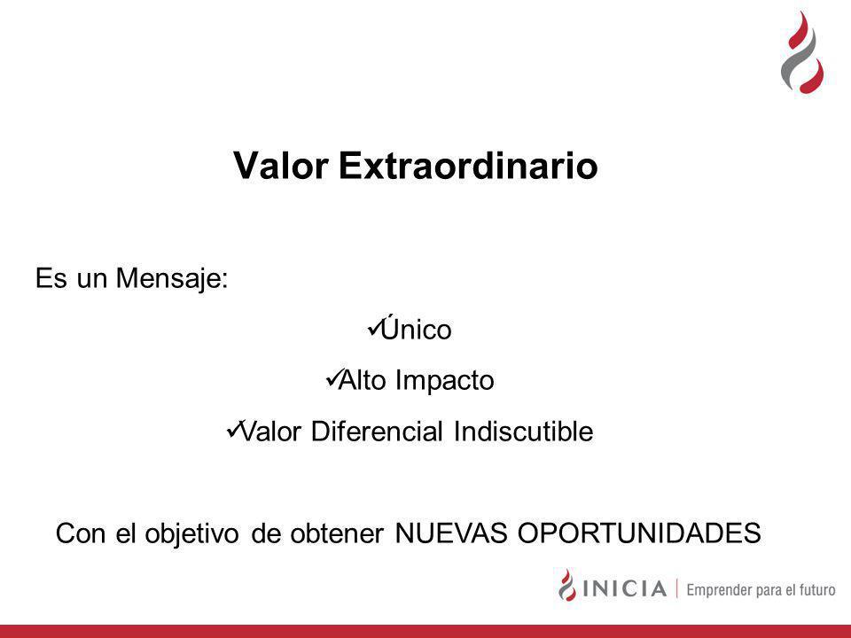 Valor Extraordinario Es un Mensaje: Único Alto Impacto