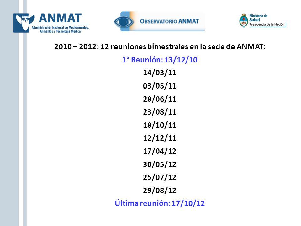 2010 – 2012: 12 reuniones bimestrales en la sede de ANMAT: