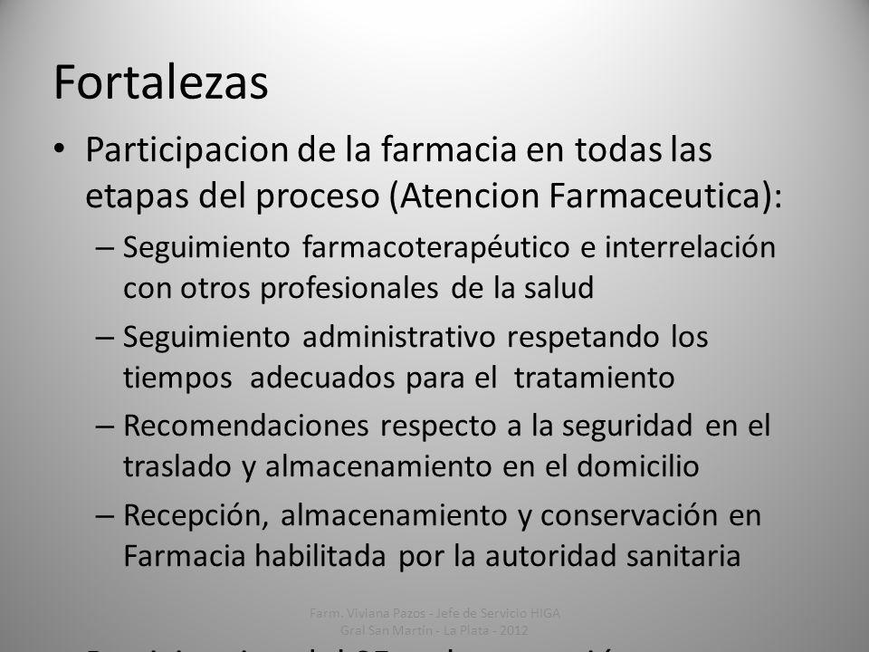 Fortalezas Participacion de la farmacia en todas las etapas del proceso (Atencion Farmaceutica):