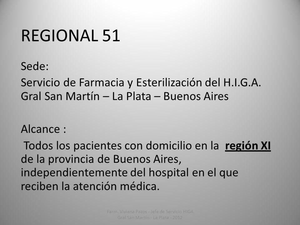 REGIONAL 51 Sede: Servicio de Farmacia y Esterilización del H.I.G.A. Gral San Martín – La Plata – Buenos Aires.