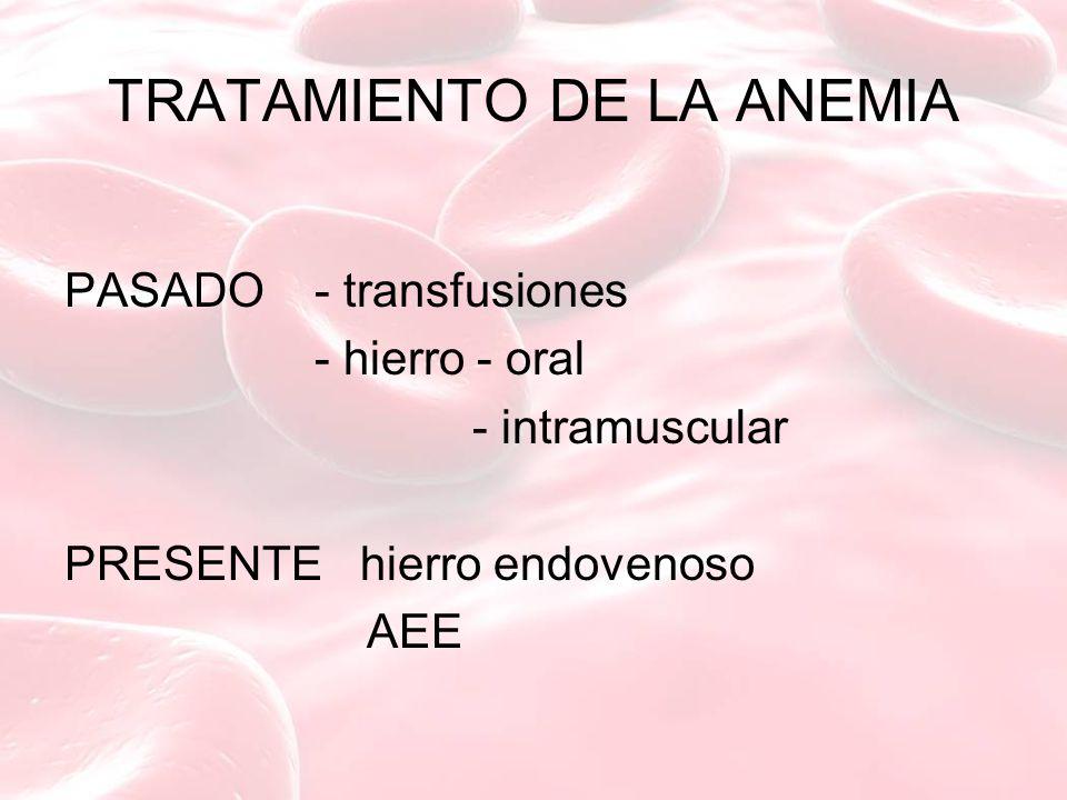 TRATAMIENTO DE LA ANEMIA