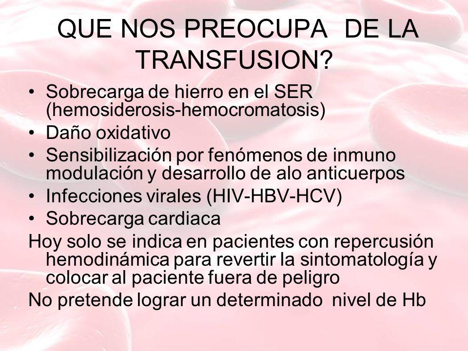 QUE NOS PREOCUPA DE LA TRANSFUSION