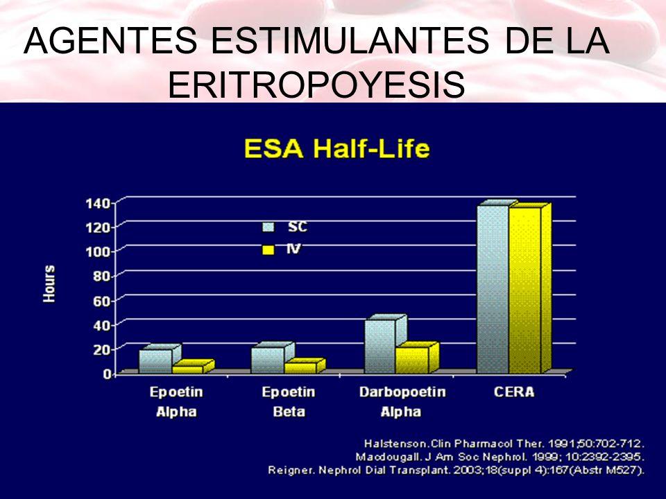 AGENTES ESTIMULANTES DE LA ERITROPOYESIS