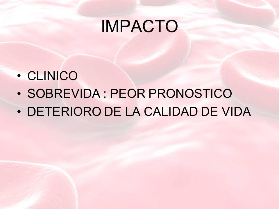IMPACTO CLINICO SOBREVIDA : PEOR PRONOSTICO