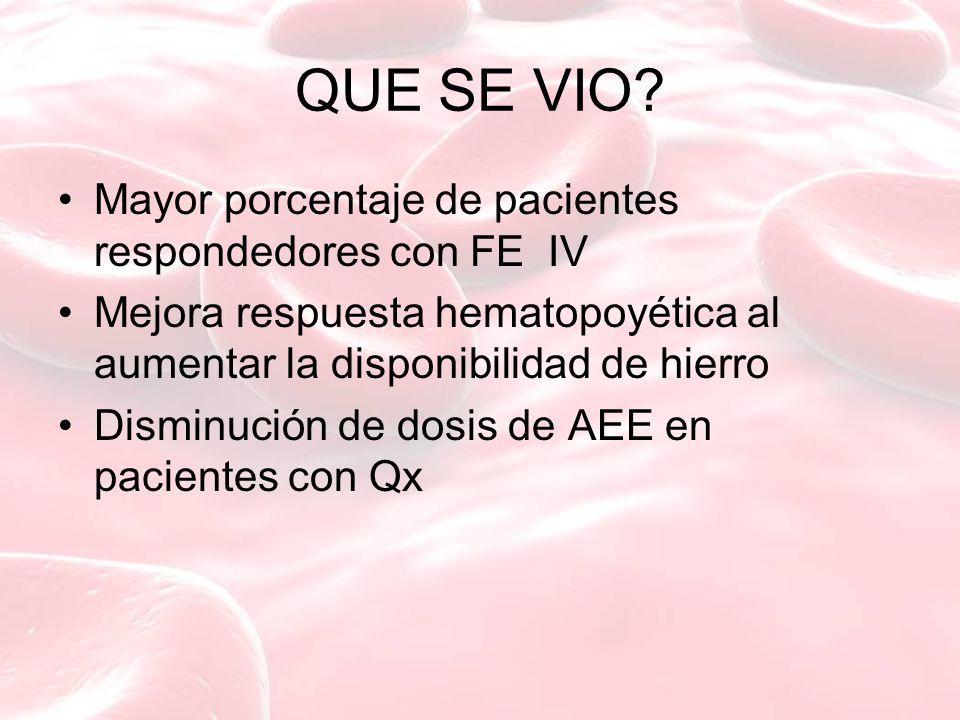 QUE SE VIO Mayor porcentaje de pacientes respondedores con FE IV