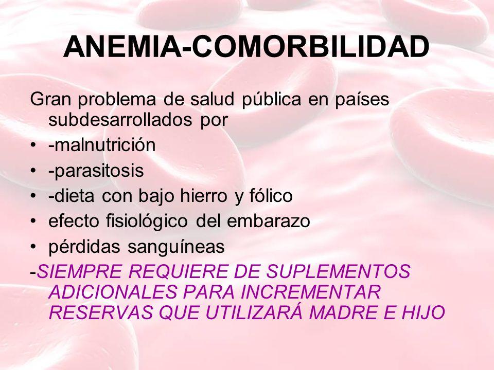 ANEMIA-COMORBILIDAD Gran problema de salud pública en países subdesarrollados por. -malnutrición. -parasitosis.