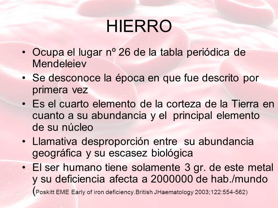 HIERRO Ocupa el lugar nº 26 de la tabla periódica de Mendeleiev