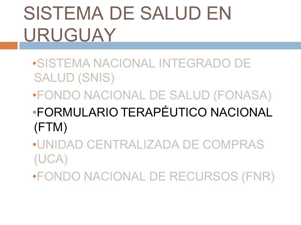 SISTEMA DE SALUD EN URUGUAY