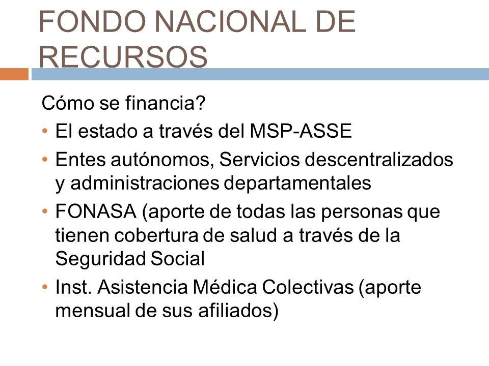 FONDO NACIONAL DE RECURSOS