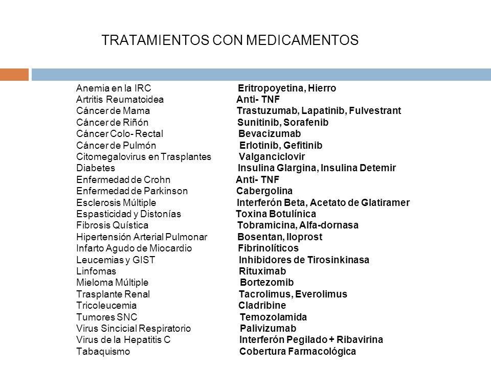 TRATAMIENTOS CON MEDICAMENTOS