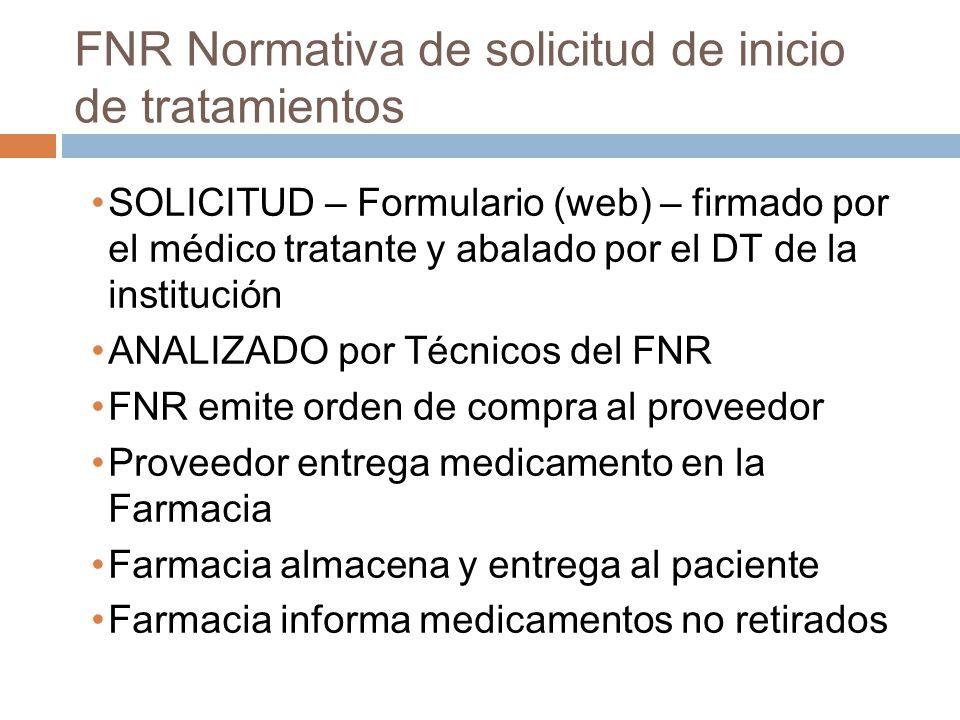 FNR Normativa de solicitud de inicio de tratamientos