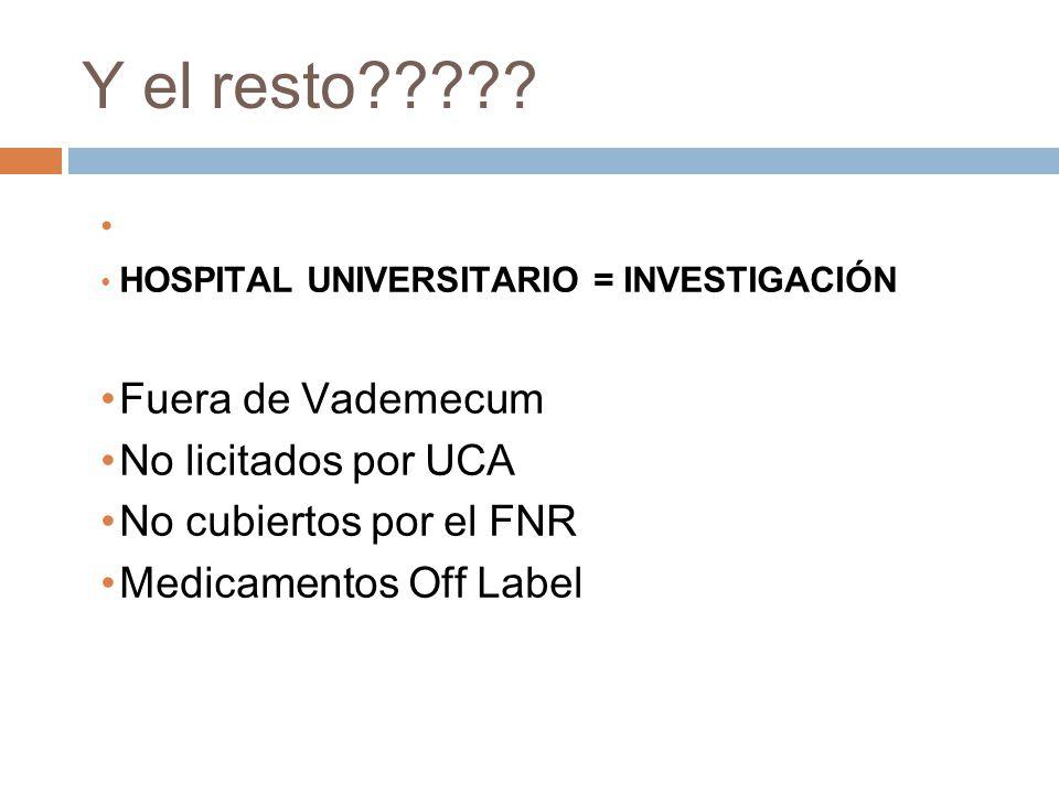 Y el resto HOSPITAL UNIVERSITARIO = INVESTIGACIÓN