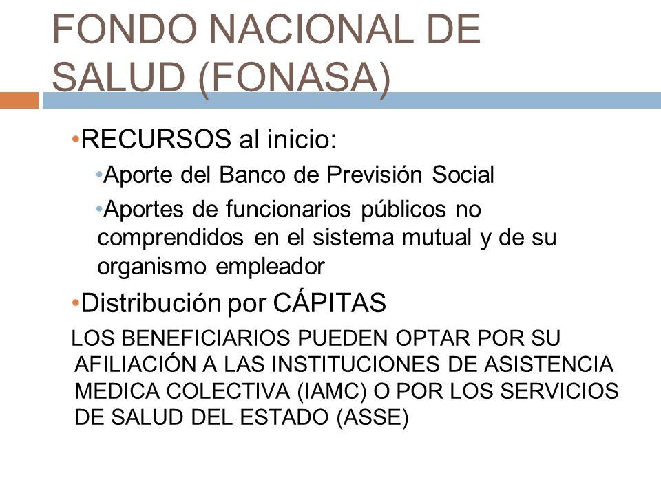 FONDO NACIONAL DE SALUD (FONASA)
