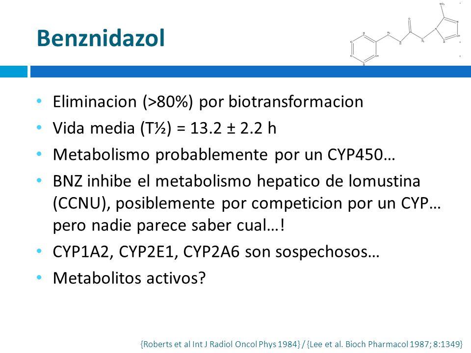Benznidazol Eliminacion (>80%) por biotransformacion