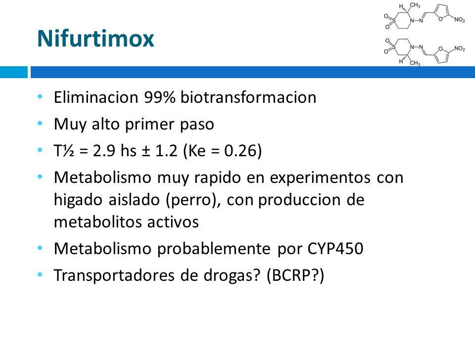Nifurtimox Eliminacion 99% biotransformacion Muy alto primer paso