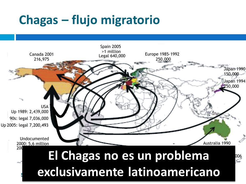 Chagas – flujo migratorio