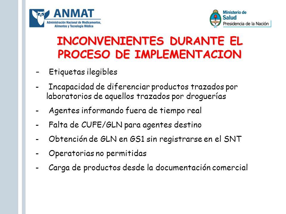INCONVENIENTES DURANTE EL PROCESO DE IMPLEMENTACION